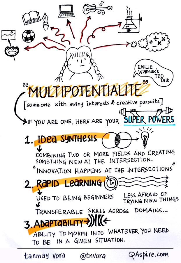 Multipotentialite SketchNote by Tanmay Vora